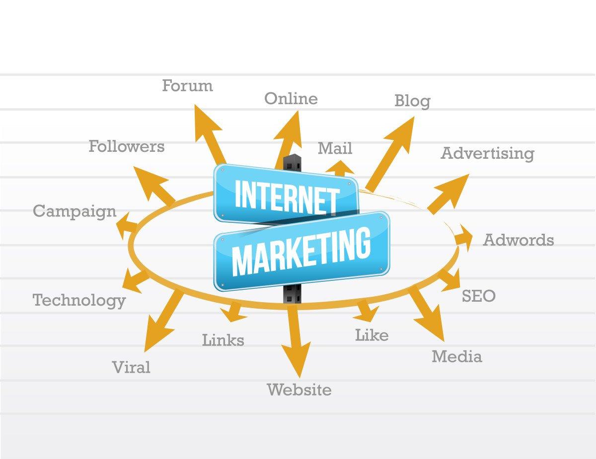Internet marketing concept diagram