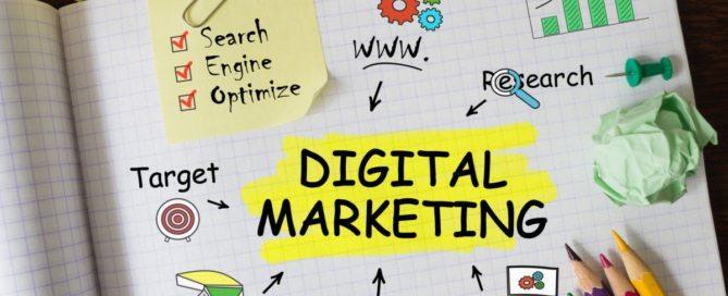 Digital Marketing Future: Posts, Reviews, Q&A, Content