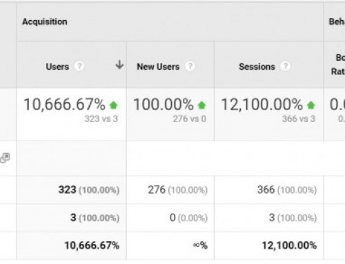 Niche E-commerce SEO Success with Content Deconstruction and Targeting