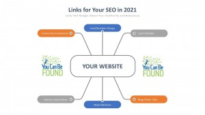 Small Business Local Link Building