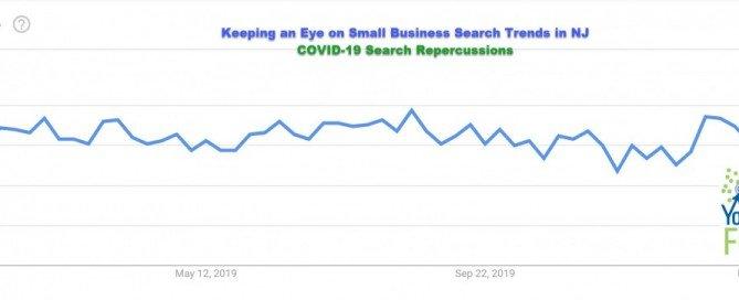 COVID19 Google Trends YCBF