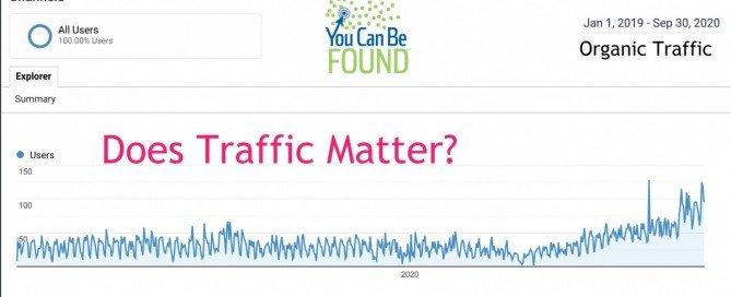 Does SEO Traffic Matter?