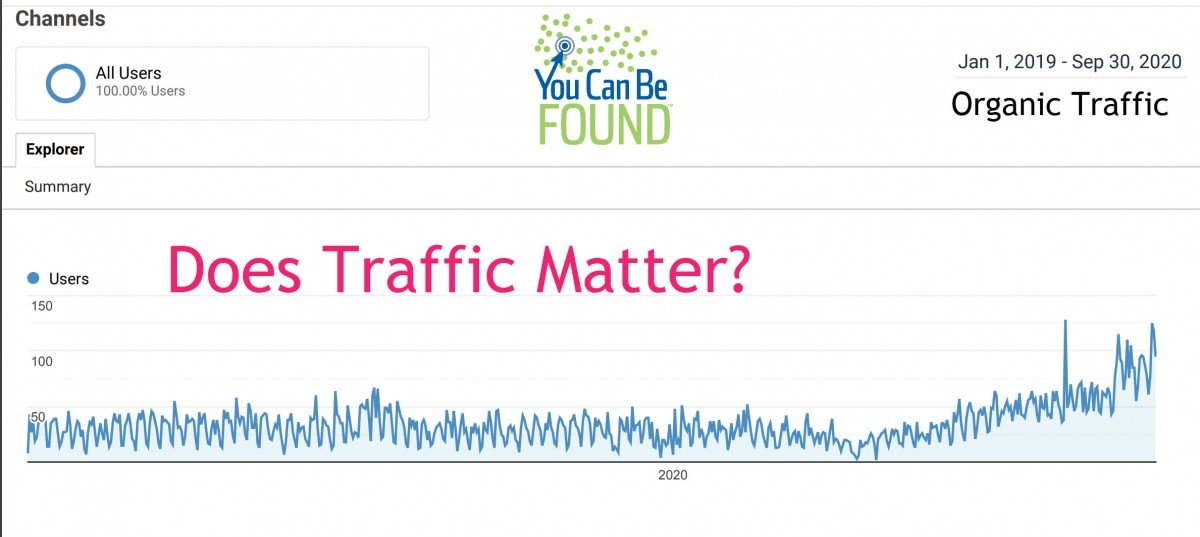 Does SEO Traffic Matter?