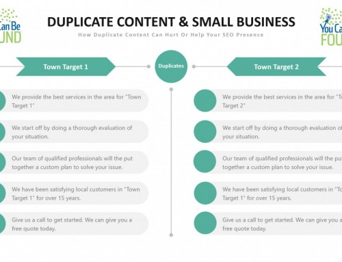 How Duplicate Content Can Hurt Or Help Your Small Business SEO