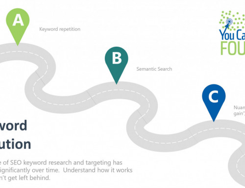 Keyword Evolution for Small Business: From Density, to BERT and MUM